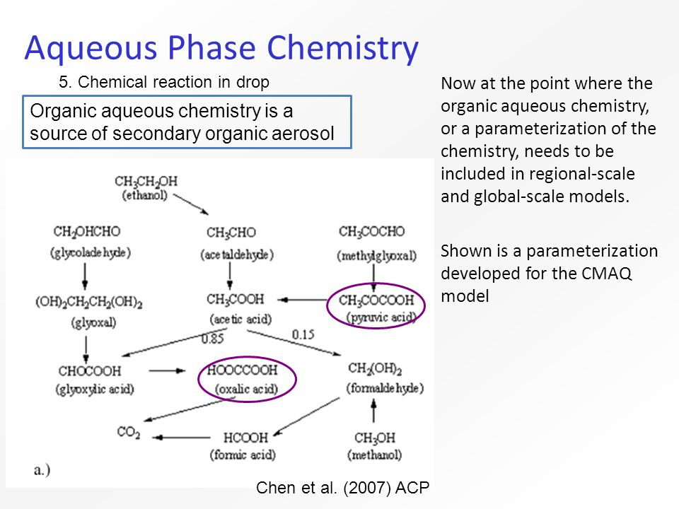 Aqueous Phase Chemistry 5.