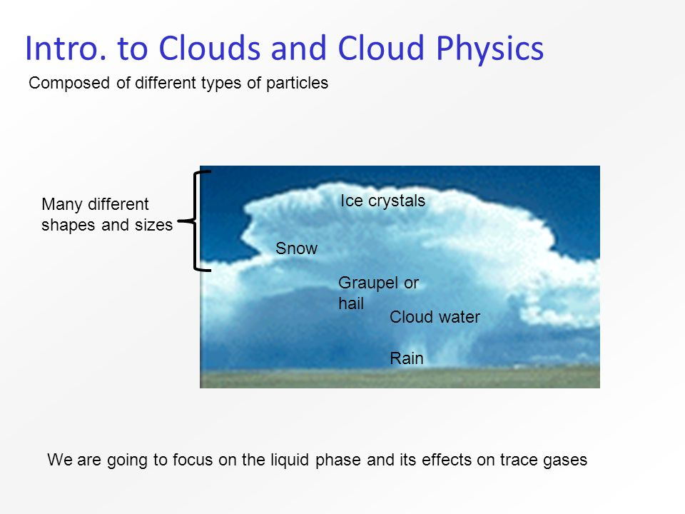 Intro. to Clouds and Cloud Physics Composed of different types of particles Ice crystals Snow Cloud water Rain Graupel or hail Many different shapes a