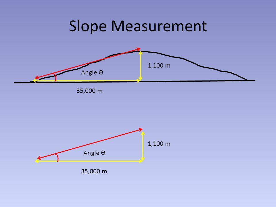 Slope Measurement 1,100 m 35,000 m Angle ϴ 1,100 m 35,000 m