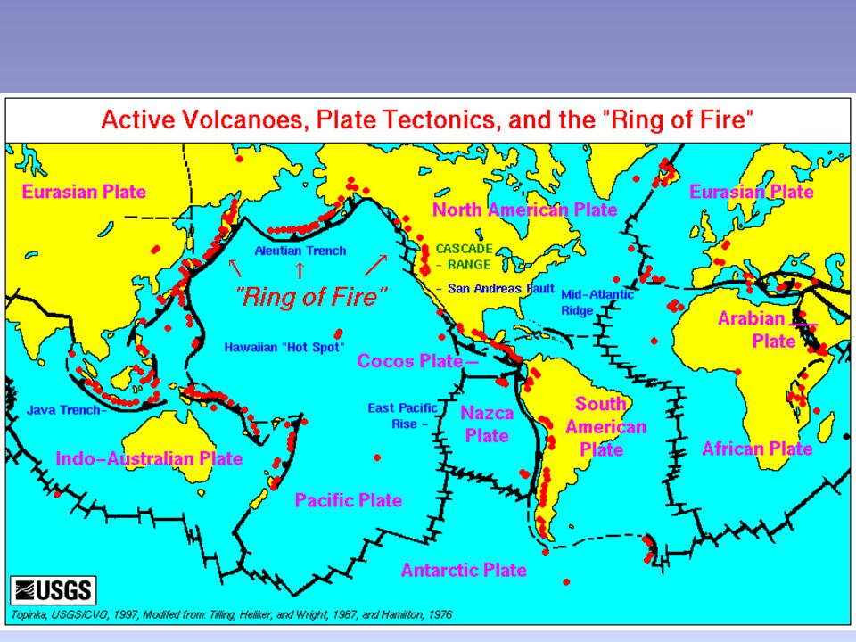 Ocean plate motion relative to the mantle plume (Plate Tectonics)