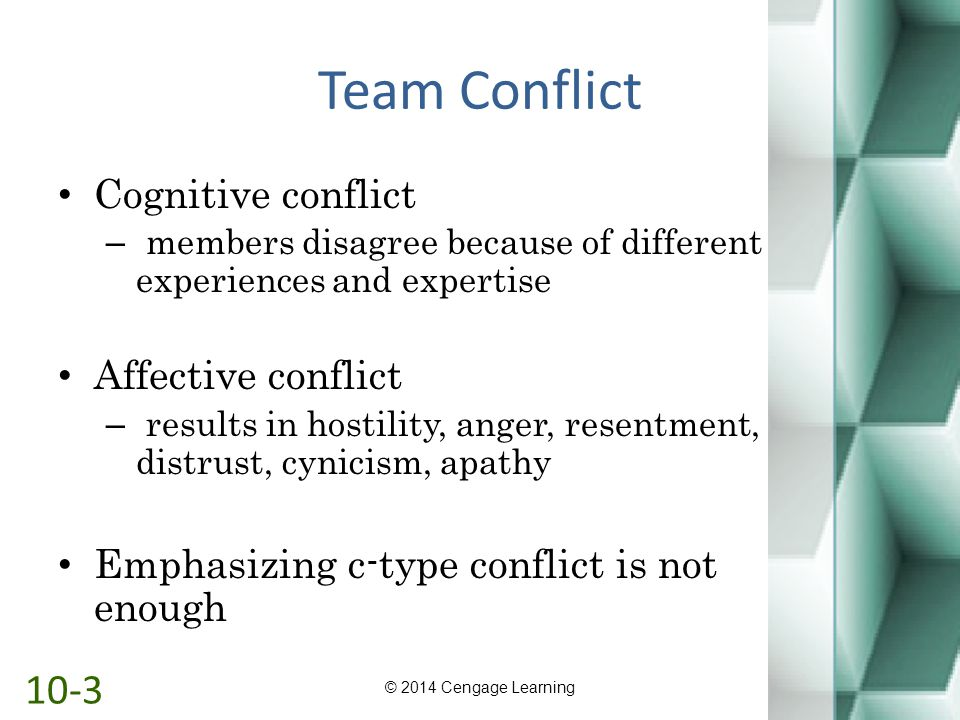 Team Conflict Cognitive conflict – members disagree because of different experiences and expertise Affective conflict – results in hostility, anger, r