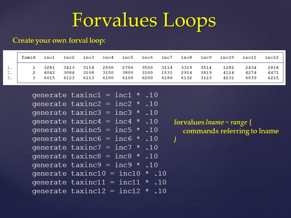 Forvalues Loops generate taxinc1 = inc1 *.10 generate taxinc2 = inc2 *.10 generate taxinc3 = inc3 *.10 generate taxinc4 = inc4 *.10 generate taxinc5 = inc5 *.10 generate taxinc6 = inc6 *.10 generate taxinc7 = inc7 *.10 generate taxinc8 = inc8 *.10 generate taxinc9 = inc9 *.10 generate taxinc10 = inc10 *.10 generate taxinc11 = inc11 *.10 generate taxinc12 = inc12 *.10 Create your own forval loop: forvalues lname = range { commands referring to lname }