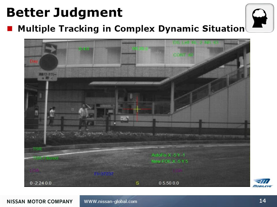 WWW.nissan-global.com 14 Better Judgment Multiple Tracking in Complex Dynamic Situation