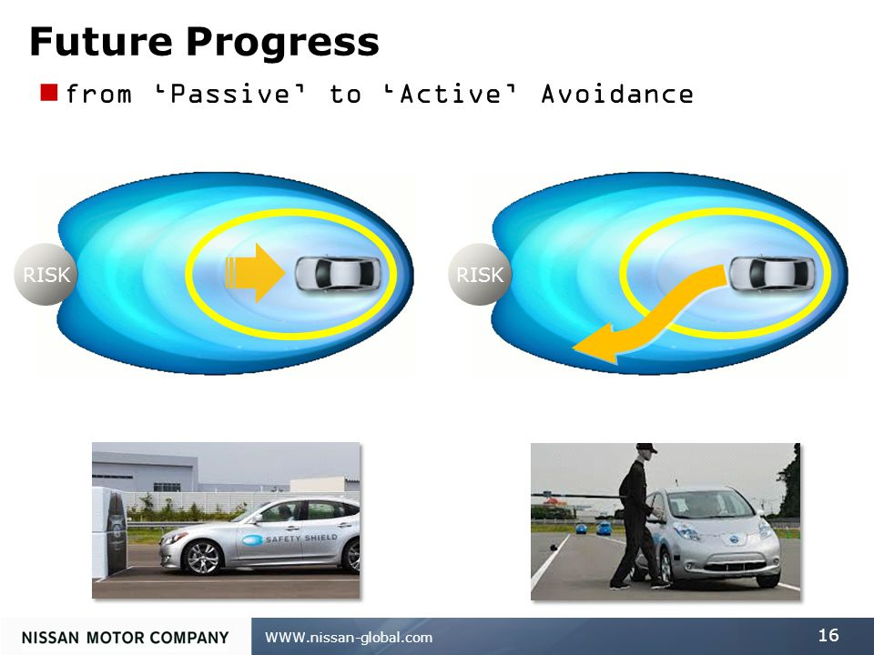 WWW.nissan-global.com 16 Future Progress from 'Passive' to 'Active' Avoidance RISK protective proactive RISK