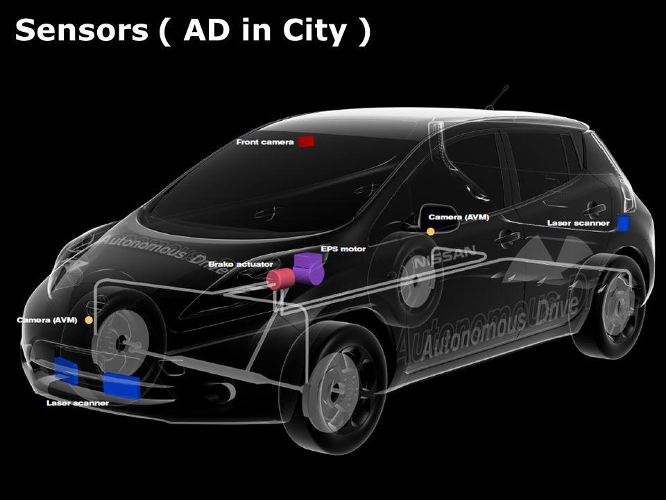 WWW.nissan-global.com 19 Sensors ( AD in City )