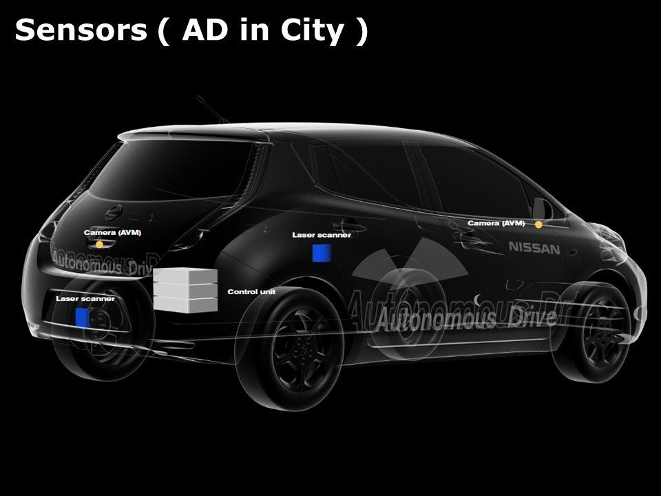 WWW.nissan-global.com 20 Sensors ( AD in City )