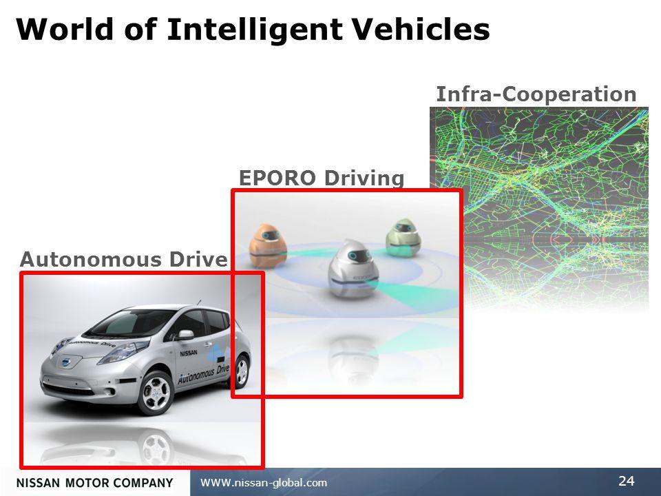 WWW.nissan-global.com 24 World of Intelligent Vehicles Infra-Cooperation Autonomous Drive EPORO Driving