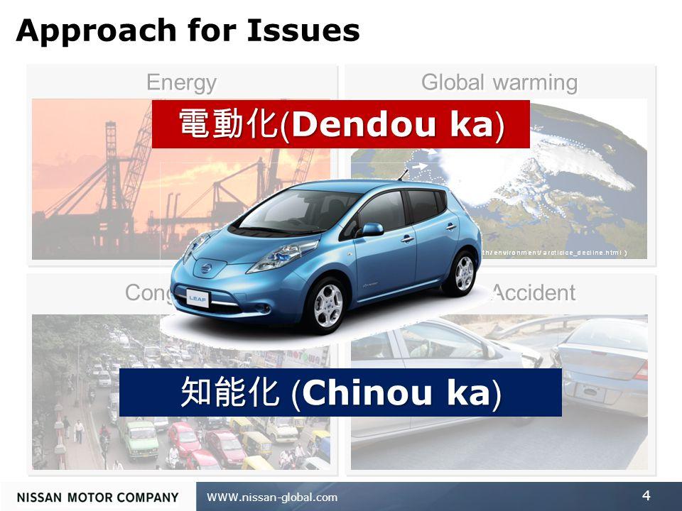 WWW.nissan-global.com 4 Energy Global warming Congestion Traffic Accident Approach for Issues Electrification Vehicle Intelligence 電動化 ( Dendou ka ) 知能化 ( Chinou ka )