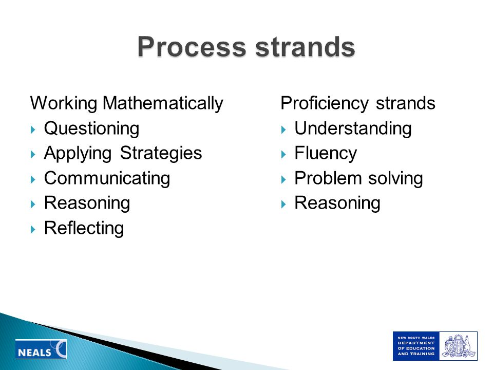 Working Mathematically  Questioning  Applying Strategies  Communicating  Reasoning  Reflecting Proficiency strands  Understanding  Fluency  Problem solving  Reasoning