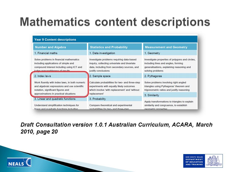 Draft Consultation version 1.0.1 Australian Curriculum, ACARA, March 2010, page 20