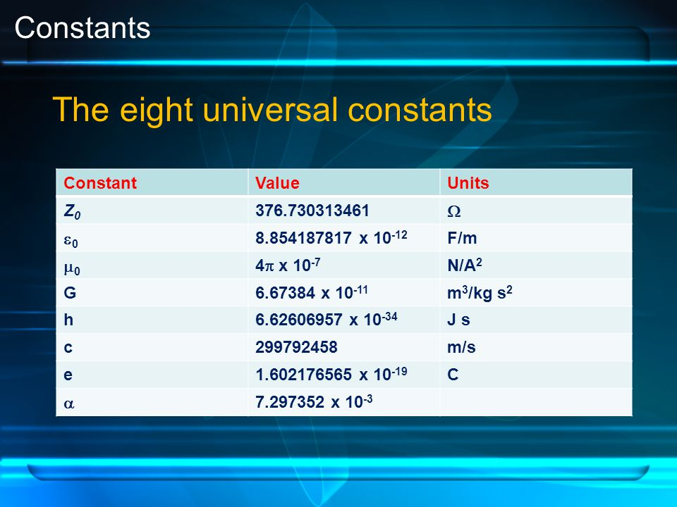 Constants The eight universal constants ConstantValueUnits Z0Z0 376.730313461  00 8.854187817 x 10 -12 F/m 00 4  x 10 -7 N/A 2 G6.67384 x 10 -11