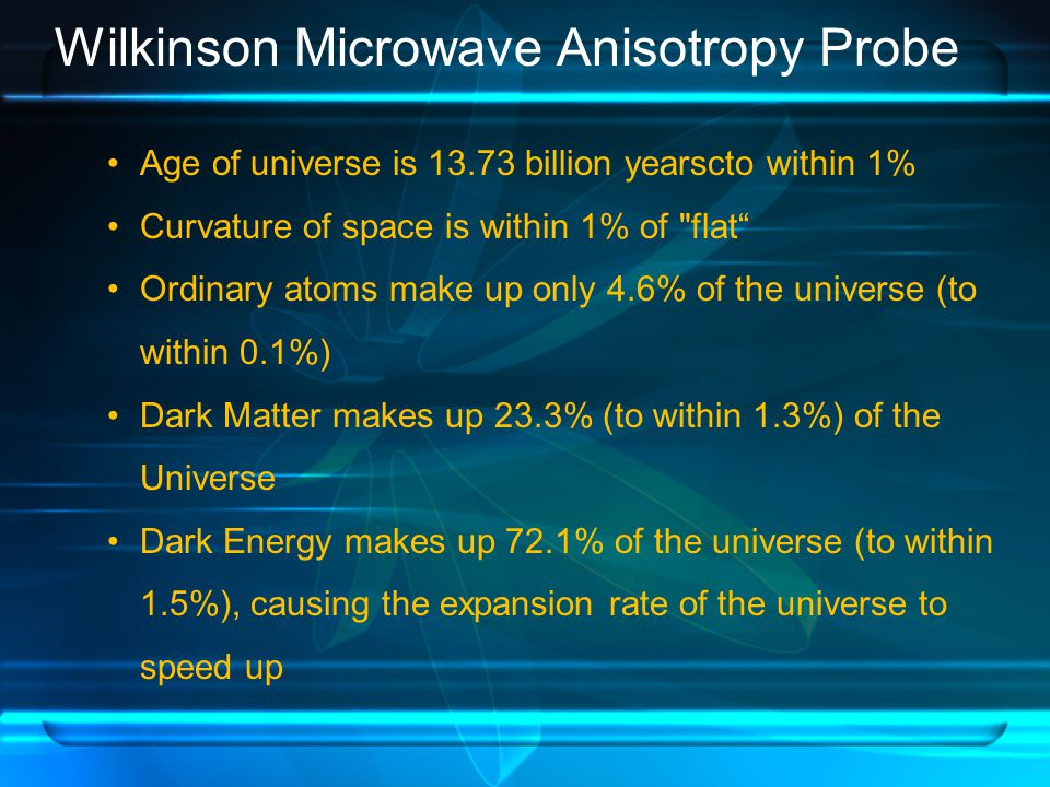Wilkinson Microwave Anisotropy Probe Age of universe is 13.73 billion yearscto within 1% Curvature of space is within 1% of flat Ordinary atoms make up only 4.6% of the universe (to within 0.1%) Dark Matter makes up 23.3% (to within 1.3%) of the Universe Dark Energy makes up 72.1% of the universe (to within 1.5%), causing the expansion rate of the universe to speed up
