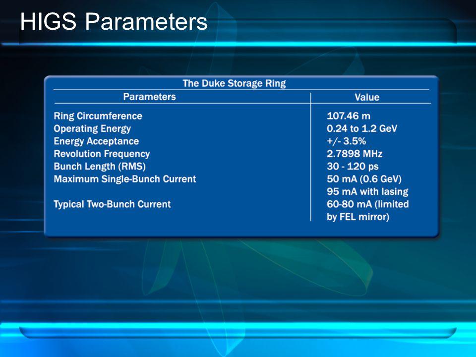 HIGS Parameters