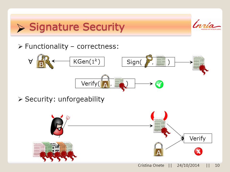  Signature Security  Functionality – correctness:  Security: unforgeability BAA Verify Cristina Onete || 24/10/2014 || 10
