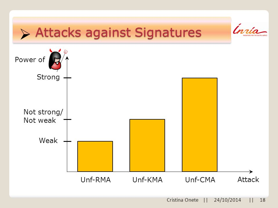  Attacks against Signatures Power of Attack Unf-RMAUnf-KMAUnf-CMA Weak Not strong/ Not weak Strong Cristina Onete || 24/10/2014 || 18