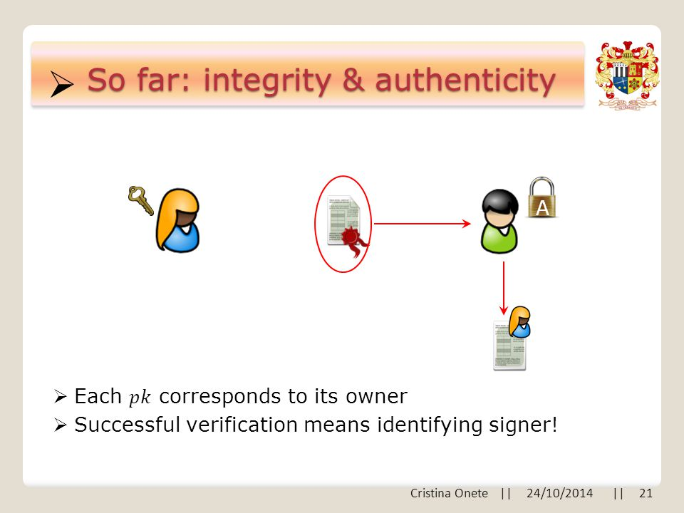  So far: integrity & authenticity A  Successful verification means identifying signer.