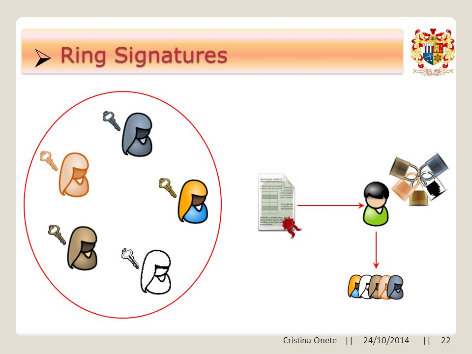  Ring Signatures Cristina Onete || 24/10/2014 || 22