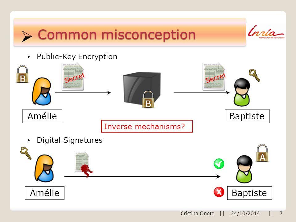  Common misconception AmélieBaptiste AmélieBaptiste Public-Key Encryption Digital Signatures BA Secret B Inverse mechanisms.