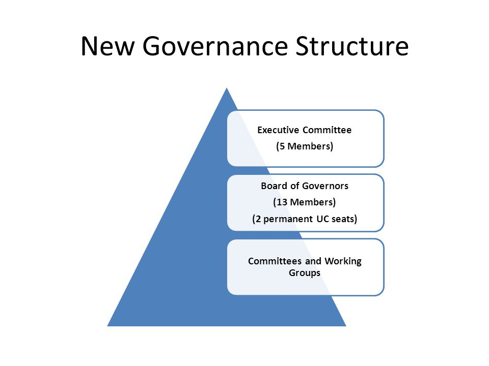 New Governance Structure Executive Committee (5 Members) Board of Governors (13 Members) (2 permanent UC seats) Committees and Working Groups