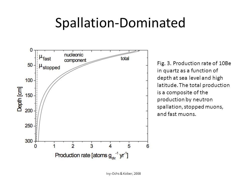 Production Rate Ivy-Ochs & Kober, 2008 Fig.