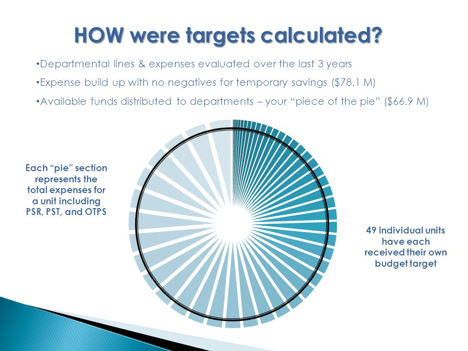 Departmental lines & expenses evaluated over the last 3 years Expense build up with no negatives for temporary savings ($78.1 M) Available funds distributed to departments – your piece of the pie ($66.9 M) HOW were targets calculated.