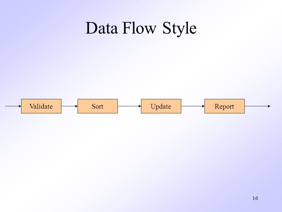 16 Data Flow Style ValidateSortUpdateReport