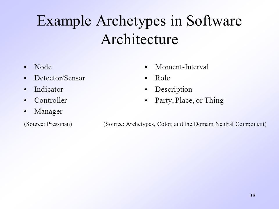 38 Example Archetypes in Software Architecture Node Detector/Sensor Indicator Controller Manager Moment-Interval Role Description Party, Place, or Thing (Source: Archetypes, Color, and the Domain Neutral Component)(Source: Pressman)