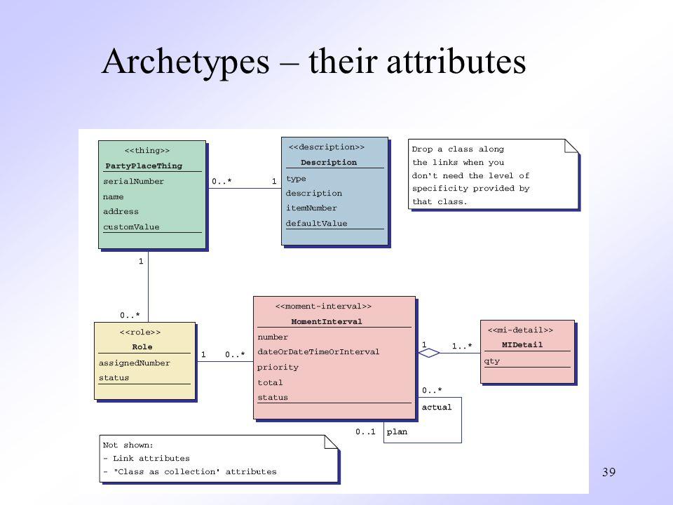 39 Archetypes – their attributes