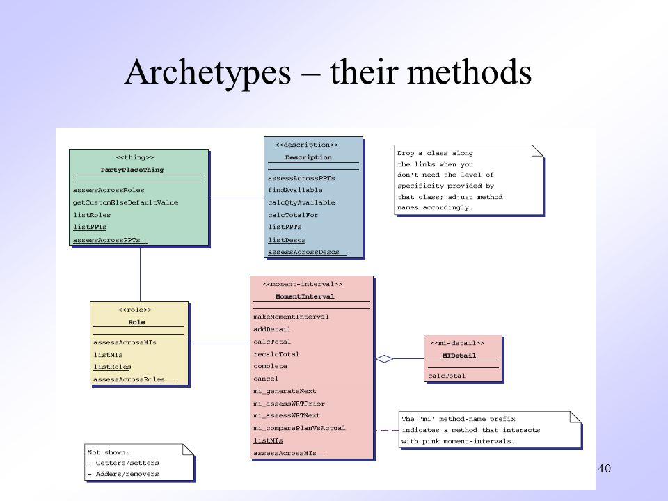 40 Archetypes – their methods