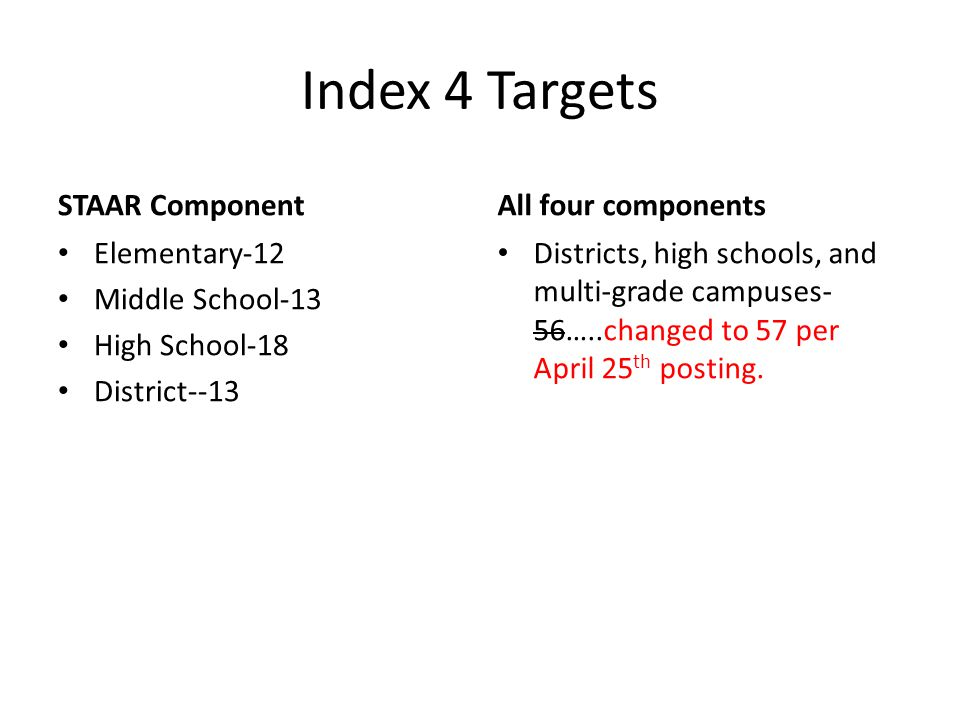 Index 4 Targets Elementary-12 Middle School-13 High School-18 District--13 Districts, high schools, and multi-grade campuses- 56…..changed to 57 per April 25 th posting.