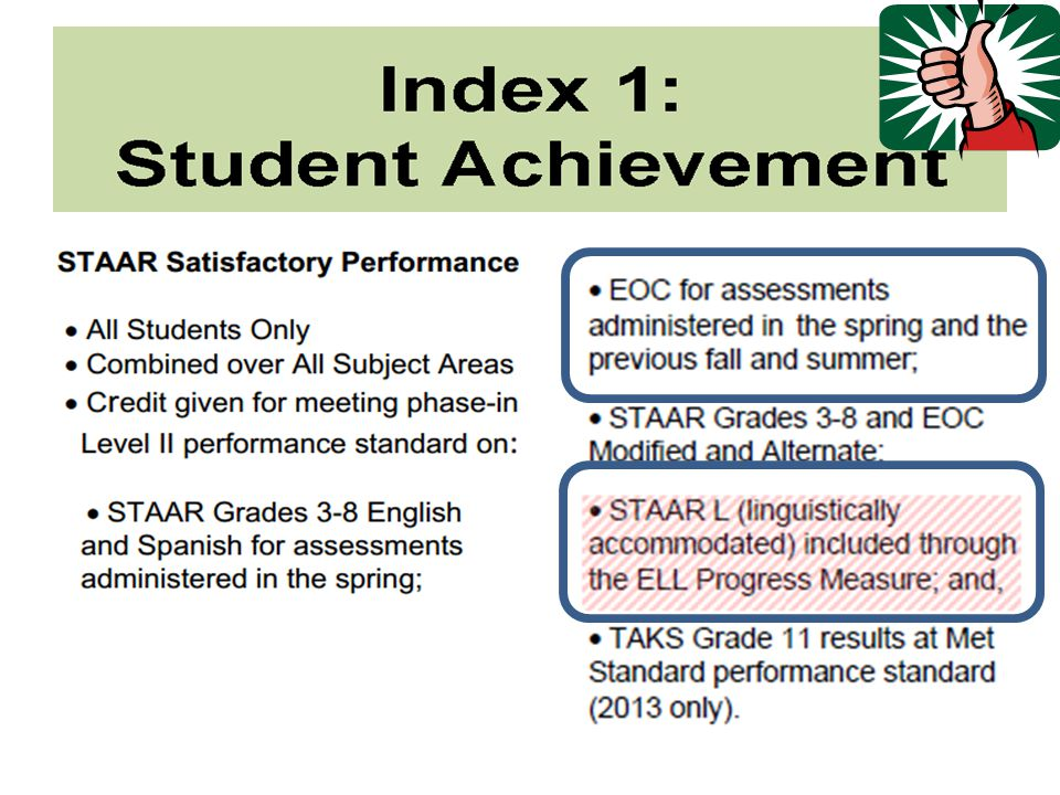 Index 1: Student Achievement Index 1: Student Achievement provides an overview of student performance based on satisfactory student achievement across all subjects for all students.