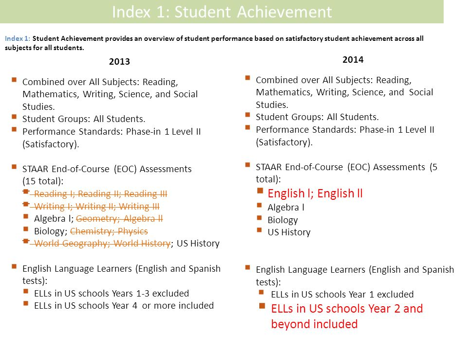 Index 4: Postsecondary Readiness STAAR Level II Final Performance  Percent Met Final Level II on Two or More Assessments Weighting of Indicators: Post-Secondary Indicator:  Percent Met Criteria on ELA AND MATH IndicatorWeight STAAR Component25% Graduation25% Graduation Plan25% Post-Secondary Indicators25%