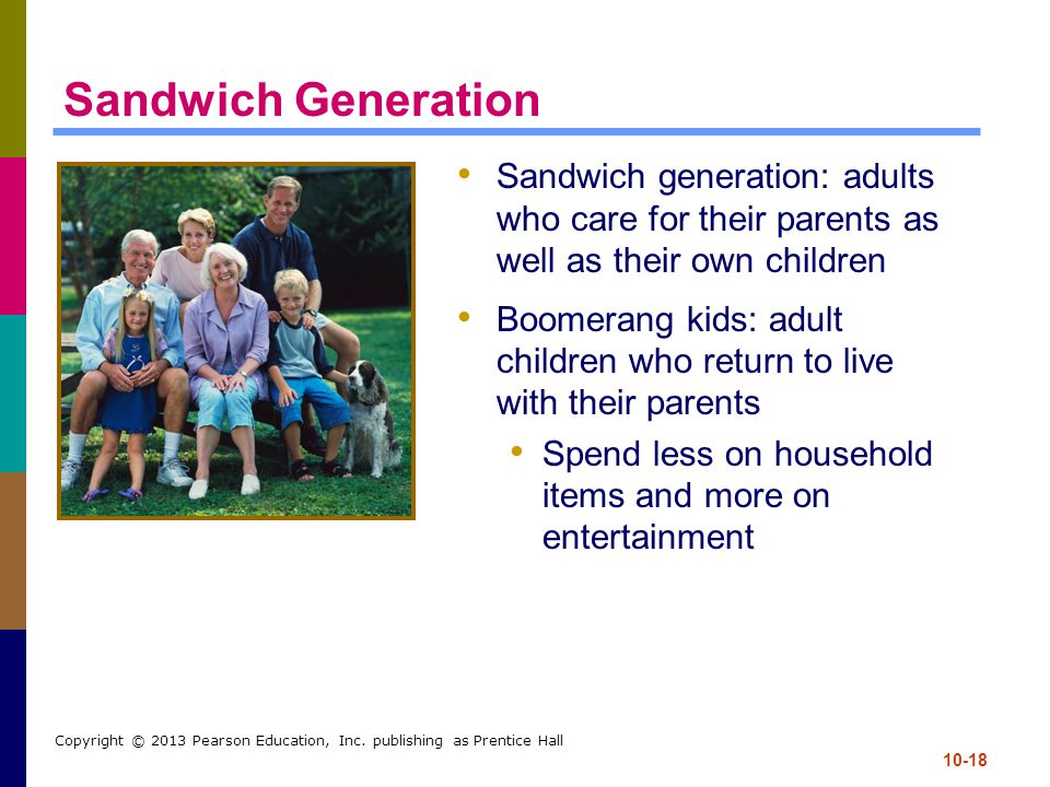 10-18 Copyright © 2013 Pearson Education, Inc. publishing as Prentice Hall Sandwich Generation Sandwich generation: adults who care for their parents