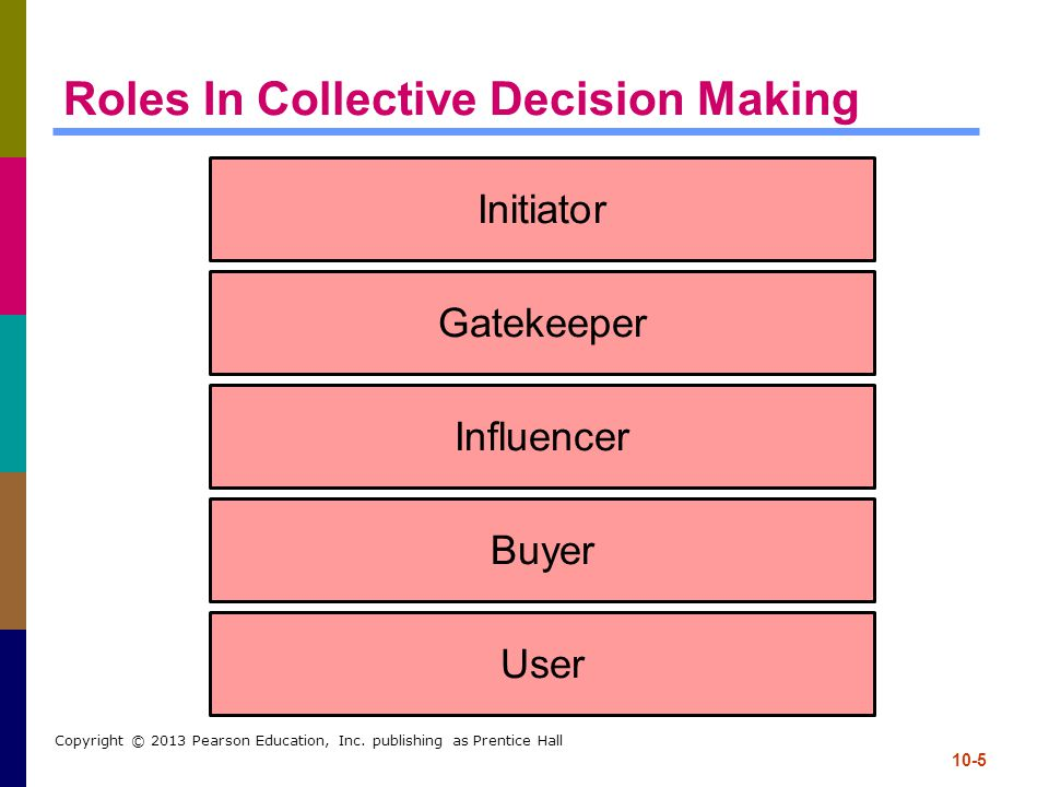 10-5 Copyright © 2013 Pearson Education, Inc. publishing as Prentice Hall Roles In Collective Decision Making Initiator Gatekeeper Influencer Buyer Us
