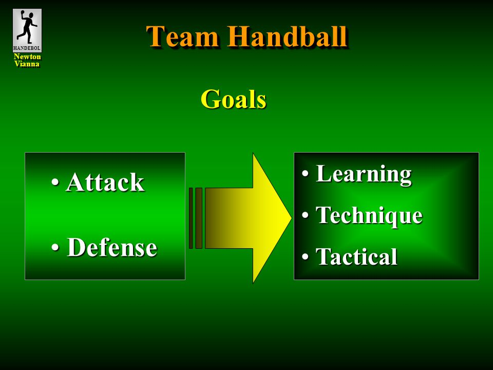 HANDEBOL Newton Vianna Newton Vianna Team Handball Attack Attack Defense Defense Learning Learning Technique Technique Tactical Tactical Goals Goals