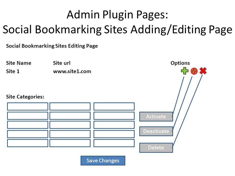 Admin Plugin Pages: Social Bookmarking Sites Adding/Editing Page Social Bookmarking Sites Editing Page Site NameSite urlOptions Site 1 www.site1.com S