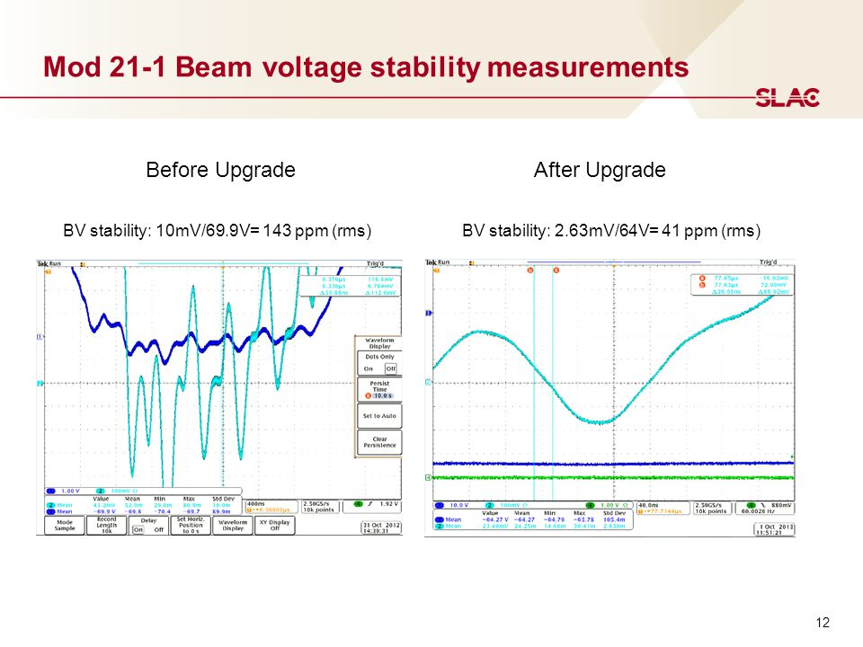 12 Mod 21-1 Beam voltage stability measurements BV stability: 2.63mV/64V= 41 ppm (rms) BV stability: 10mV/69.9V= 143 ppm (rms) Before UpgradeAfter Upgrade