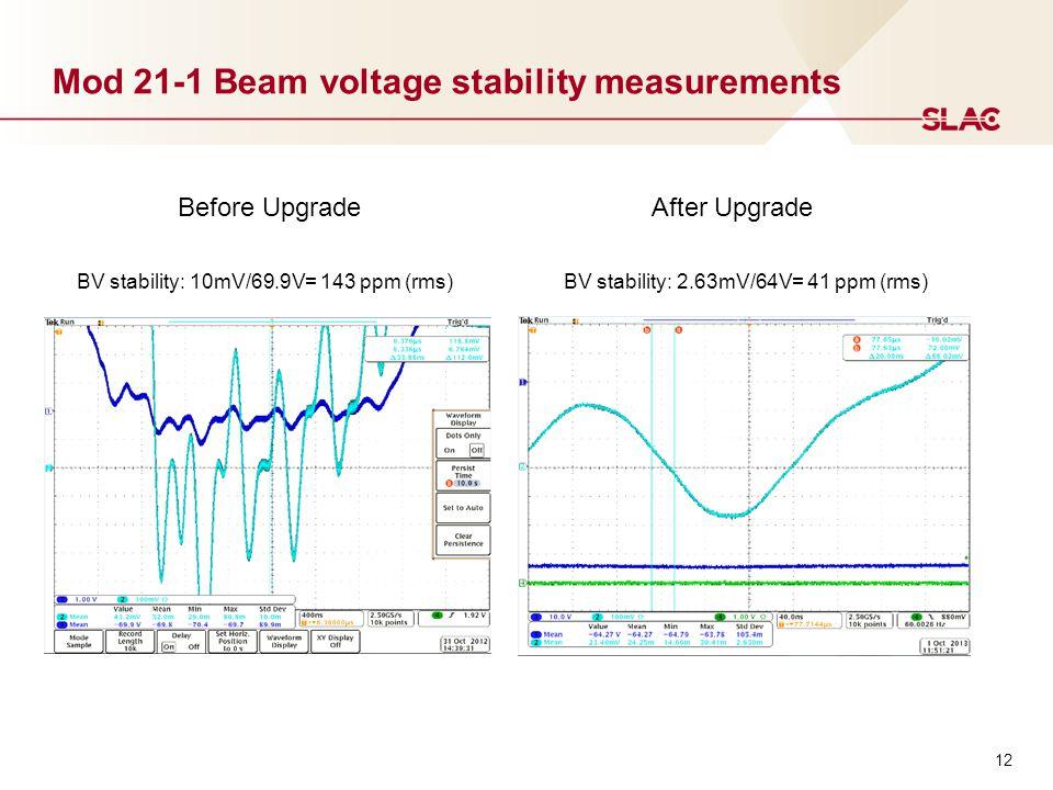 12 Mod 21-1 Beam voltage stability measurements BV stability: 2.63mV/64V= 41 ppm (rms) BV stability: 10mV/69.9V= 143 ppm (rms) Before UpgradeAfter Upg