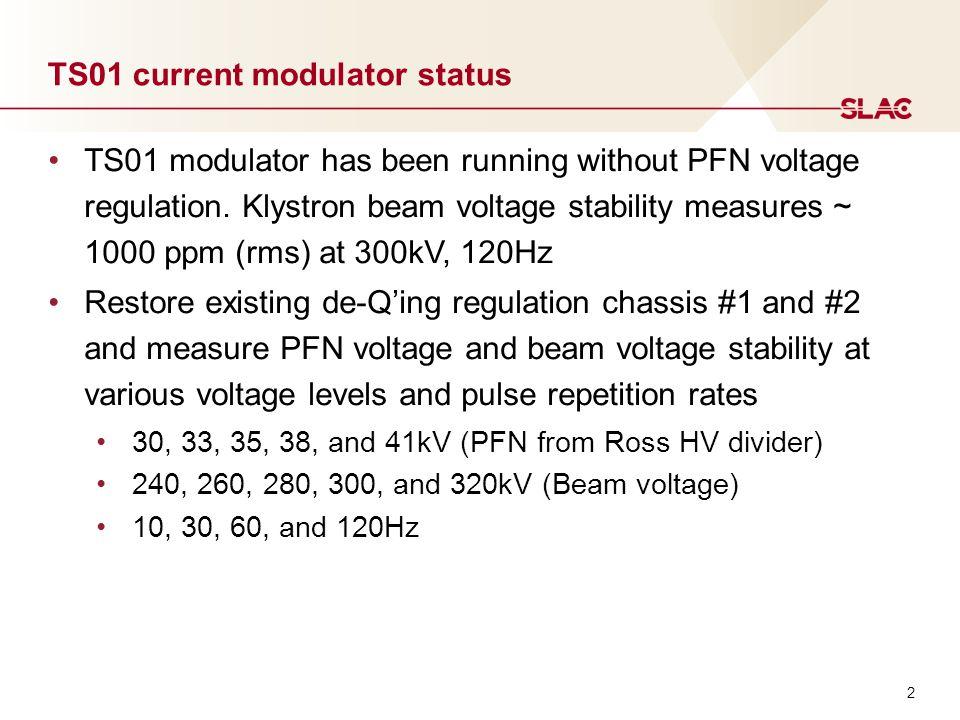 TS01 current modulator status TS01 modulator has been running without PFN voltage regulation.