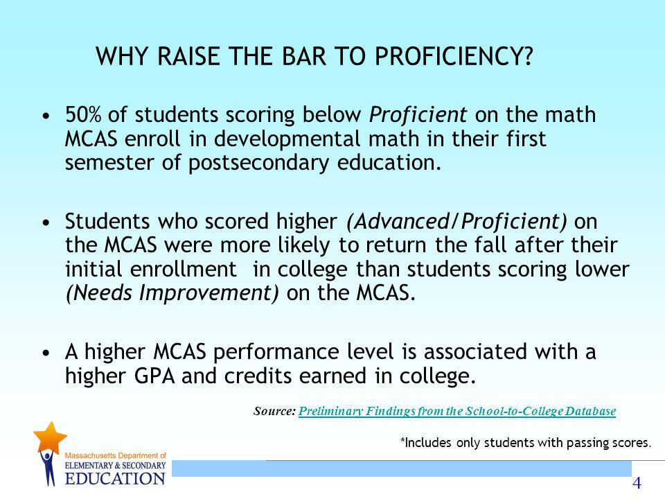 4 WHY RAISE THE BAR TO PROFICIENCY.