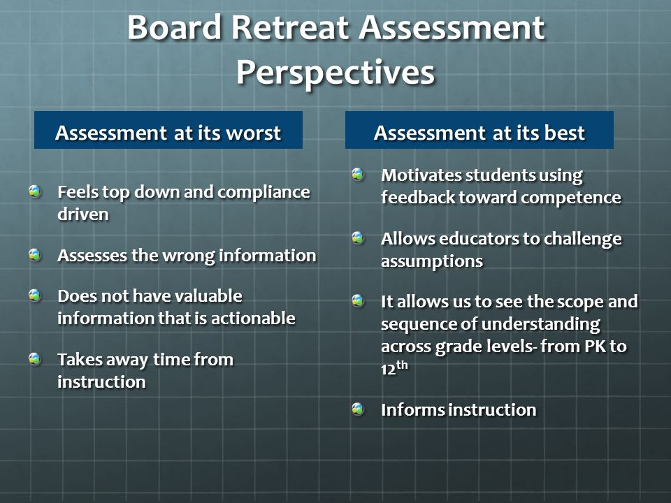 Board Retreat Assessment Perspectives Assessment at its worst Feels top down and compliance driven Assesses the wrong information Does not have valuable information that is actionable Takes away time from instruction Assessment at its best Motivates students using feedback toward competence Allows educators to challenge assumptions It allows us to see the scope and sequence of understanding across grade levels- from PK to 12 th Informs instruction