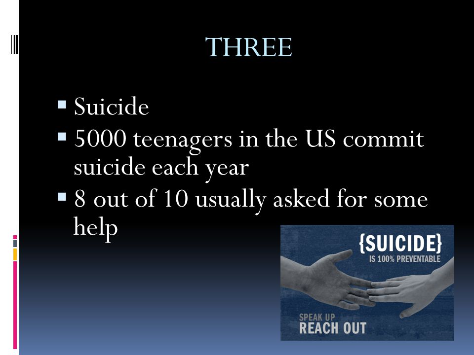 THREE  Suicide  5000 teenagers in the US commit suicide each year  8 out of 10 usually asked for some help
