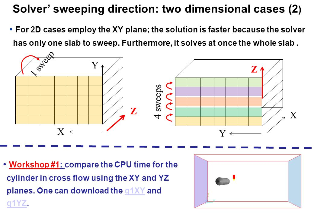 Solver' sweeping direction: two dimensional cases (2 ) For 2D cases employ the XY plane; the solution is faster because the solver has only one slab t