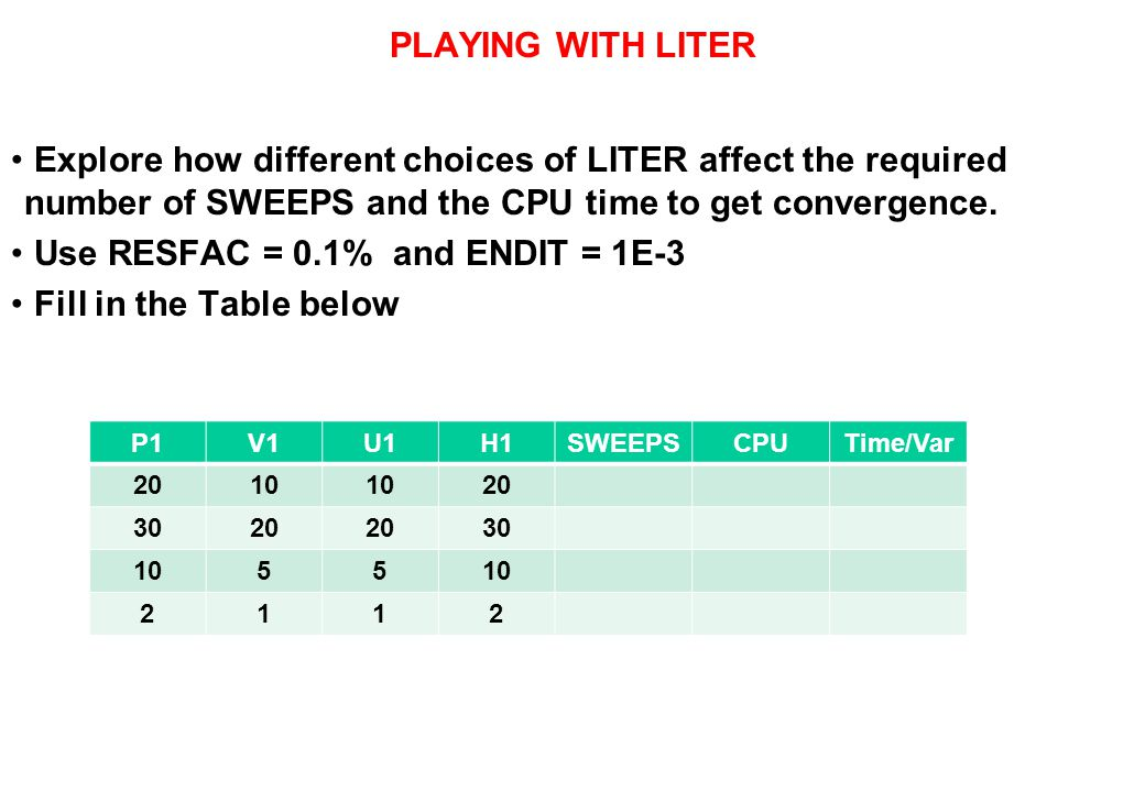 PLAYING WITH LITER Explore how different choices of LITER affect the required number of SWEEPS and the CPU time to get convergence. Use RESFAC = 0.1%