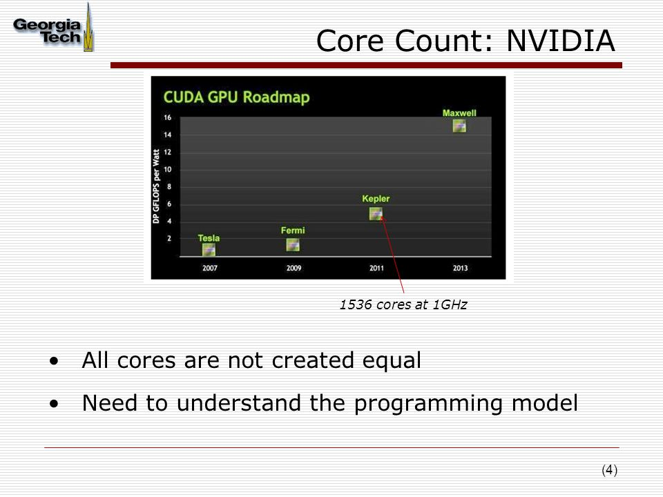 (4) Core Count: NVIDIA 1536 cores at 1GHz All cores are not created equal Need to understand the programming model