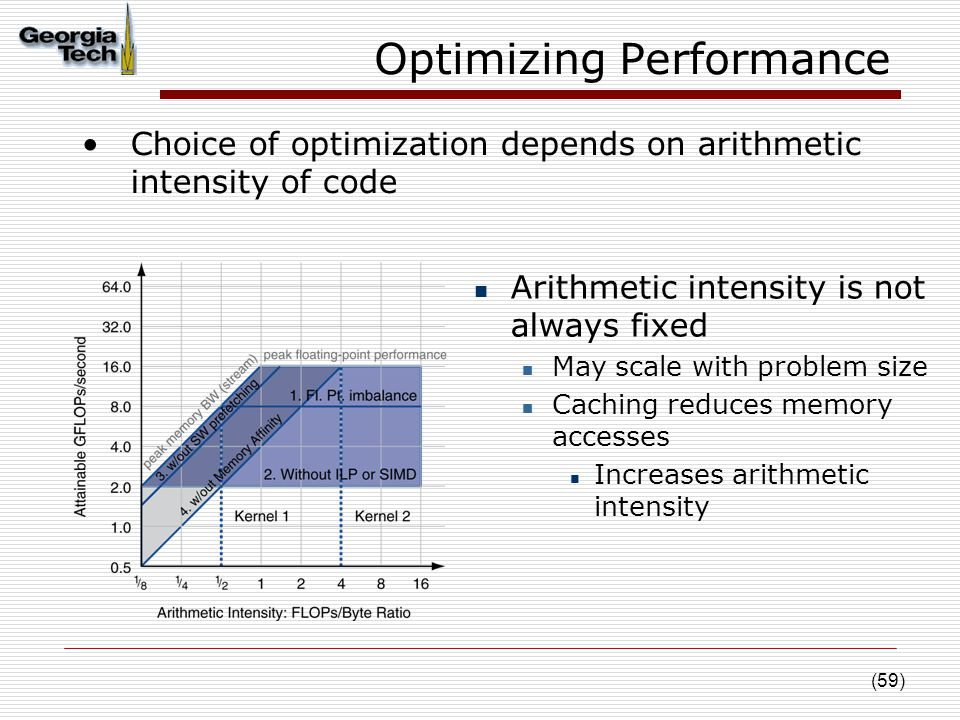 (59) Optimizing Performance Choice of optimization depends on arithmetic intensity of code Arithmetic intensity is not always fixed May scale with problem size Caching reduces memory accesses Increases arithmetic intensity