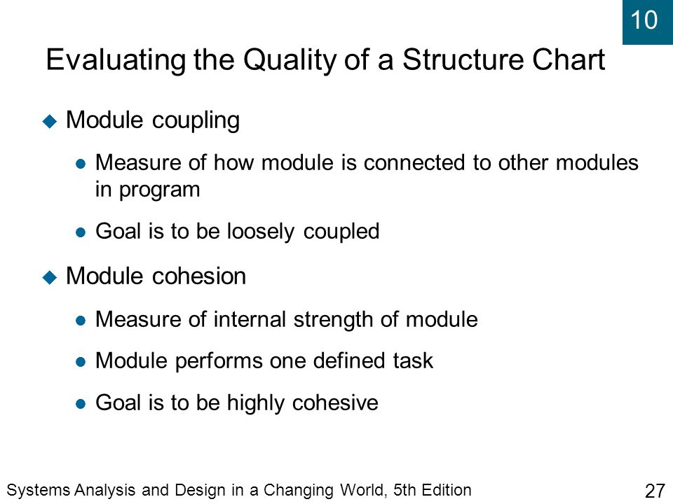 10 Systems Analysis and Design in a Changing World, 5th Edition 27 Evaluating the Quality of a Structure Chart  Module coupling Measure of how module is connected to other modules in program Goal is to be loosely coupled  Module cohesion Measure of internal strength of module Module performs one defined task Goal is to be highly cohesive