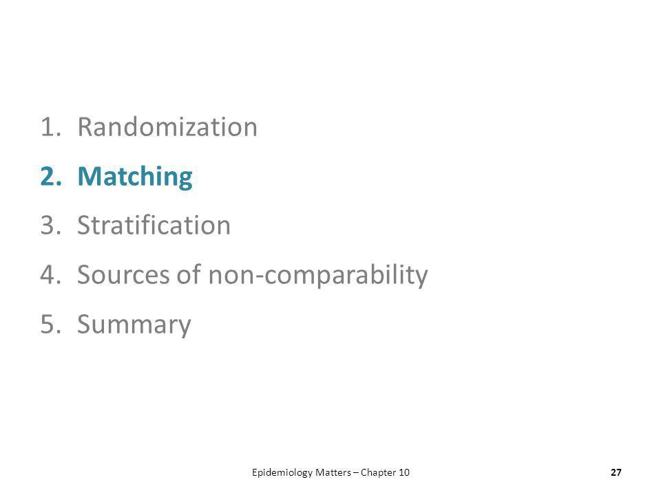 1.Randomization 2.Matching 3.Stratification 4.Sources of non-comparability 5.Summary Epidemiology Matters – Chapter 1027