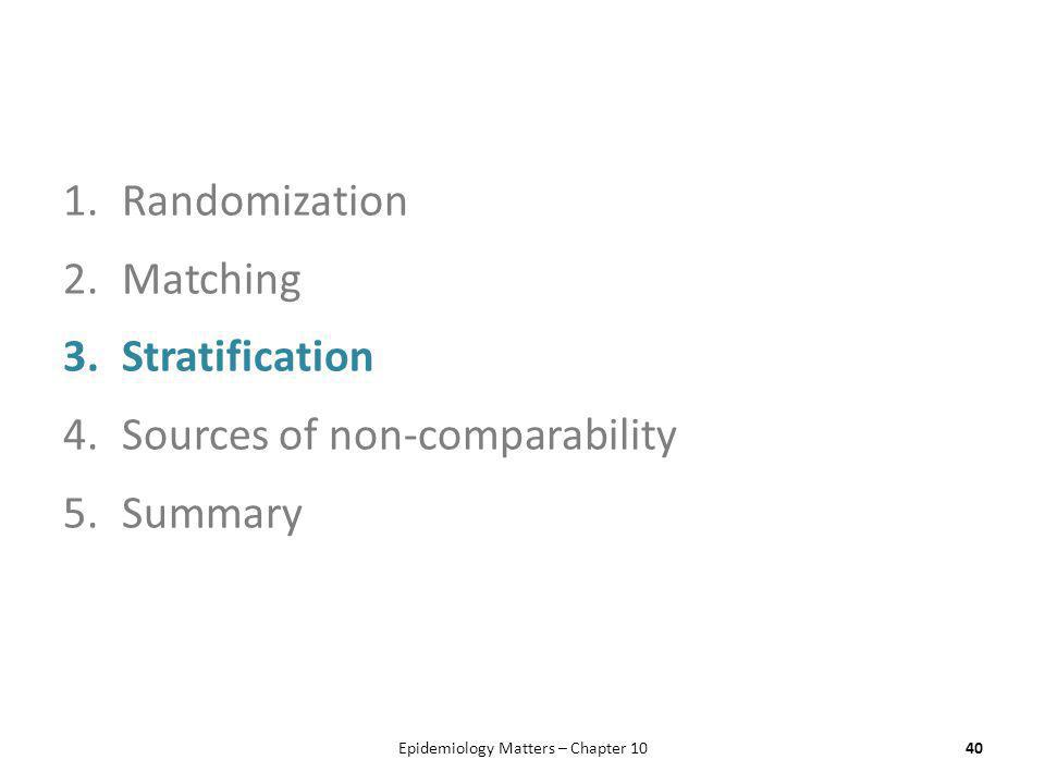 1.Randomization 2.Matching 3.Stratification 4.Sources of non-comparability 5.Summary Epidemiology Matters – Chapter 1040
