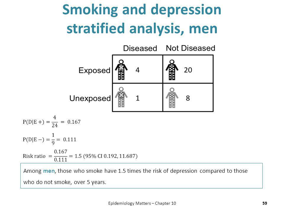 Smoking and depression stratified analysis, men 59Epidemiology Matters – Chapter 10 Among men, those who smoke have 1.5 times the risk of depression c